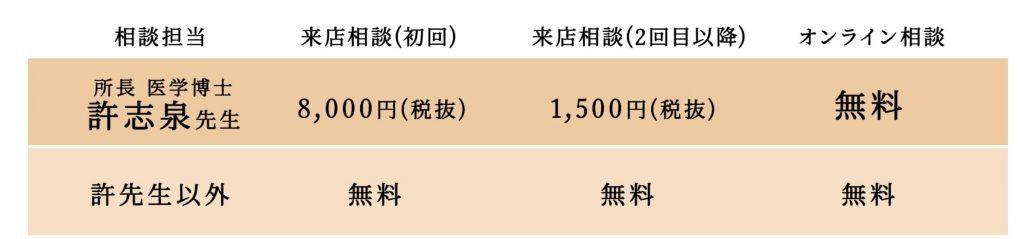 無料オンライン相談&営業日のお知らせ(6月1日~)