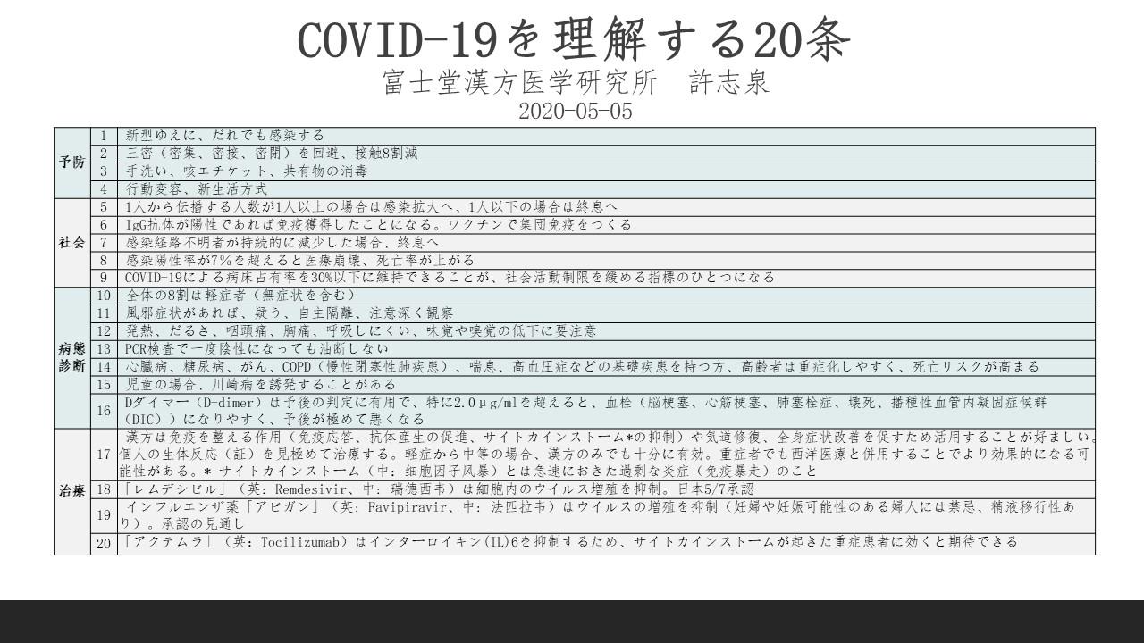 「COVID-19(新型コロナウイルス感染症)を理解する20条」