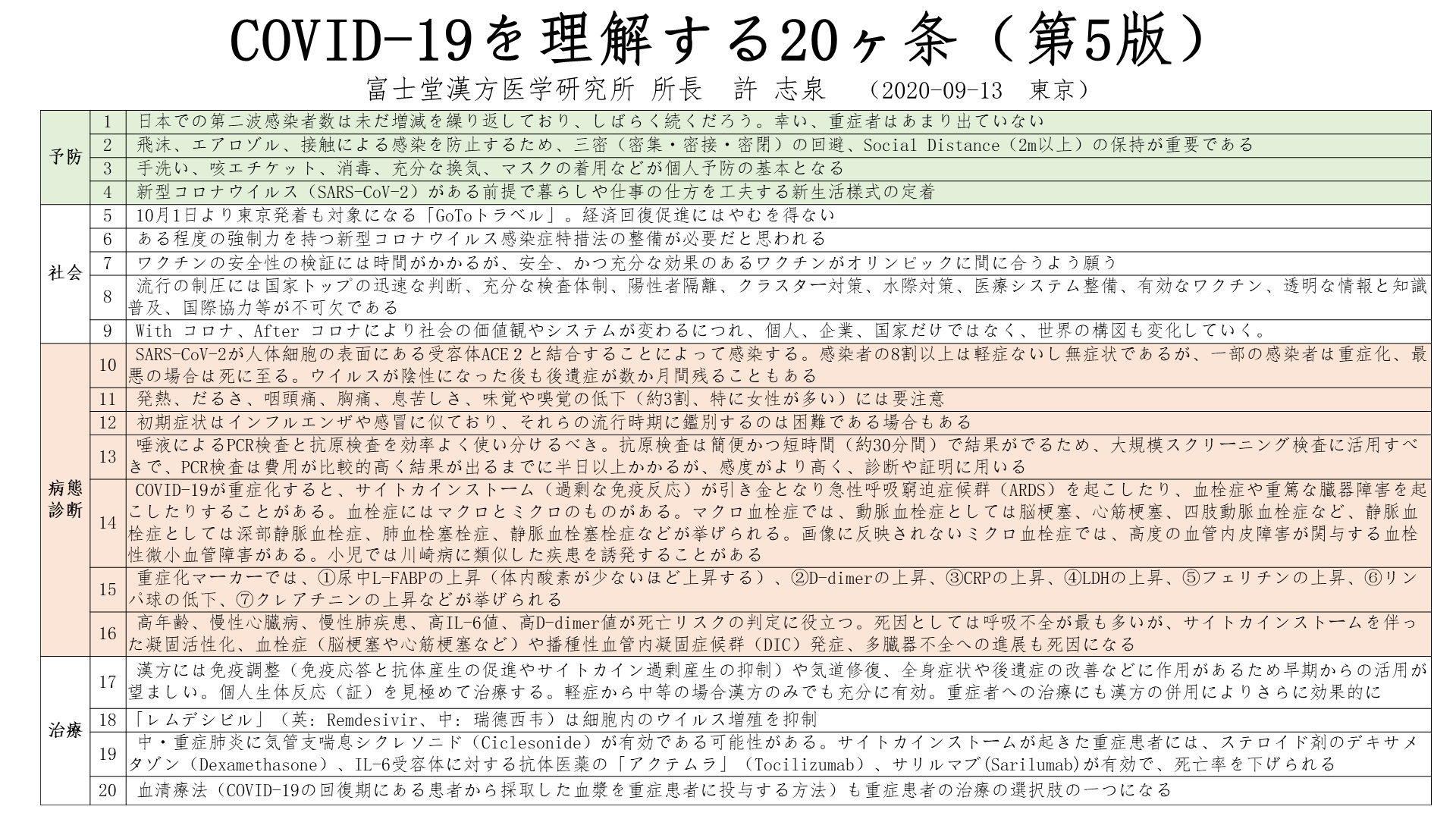 COVID-19 を理解する20ヶ条(第5版)